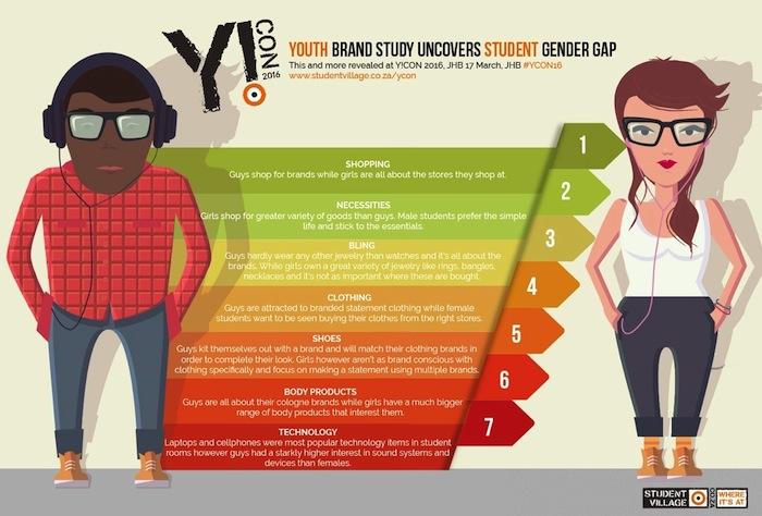 Infographicbattleofsexes2