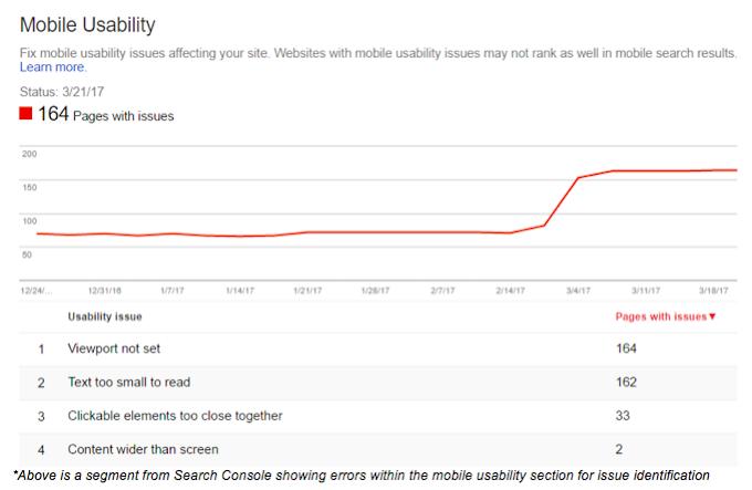 La Búsqueda de Google de la Consola: Consejos y trucos para los especialistas digitales - Los Medios de comunicación en Línea 1