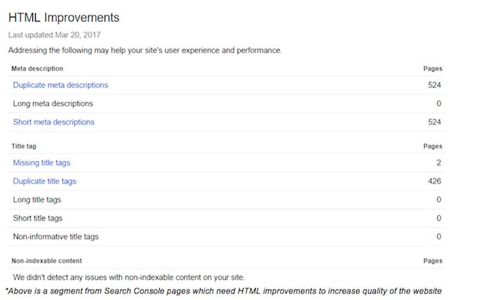 La Búsqueda de Google de la Consola: Consejos y trucos para los especialistas digitales - Los Medios de comunicación en Línea 5